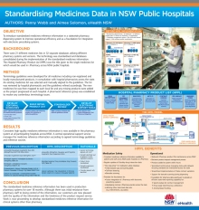 eHealth NSW HPPL Project conference poster