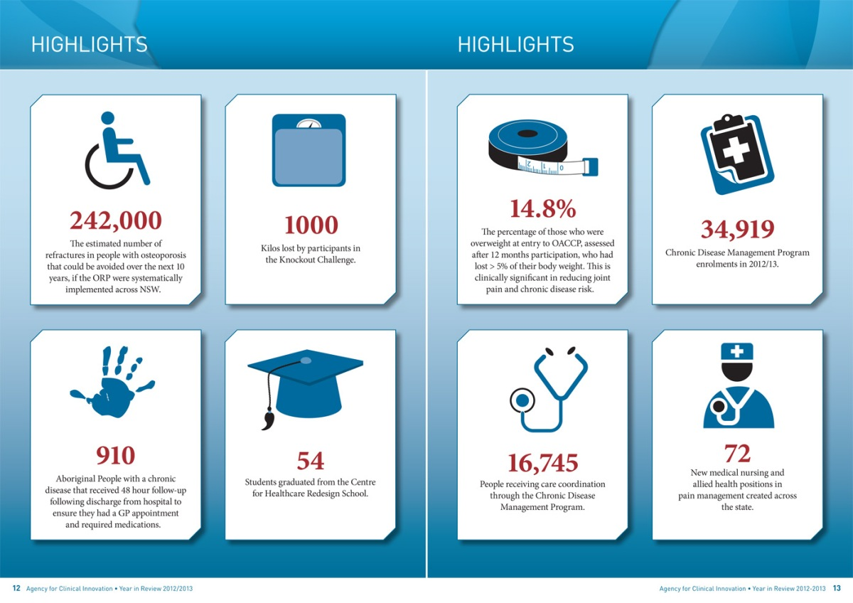 ACI Year in Review 2013 - spread2