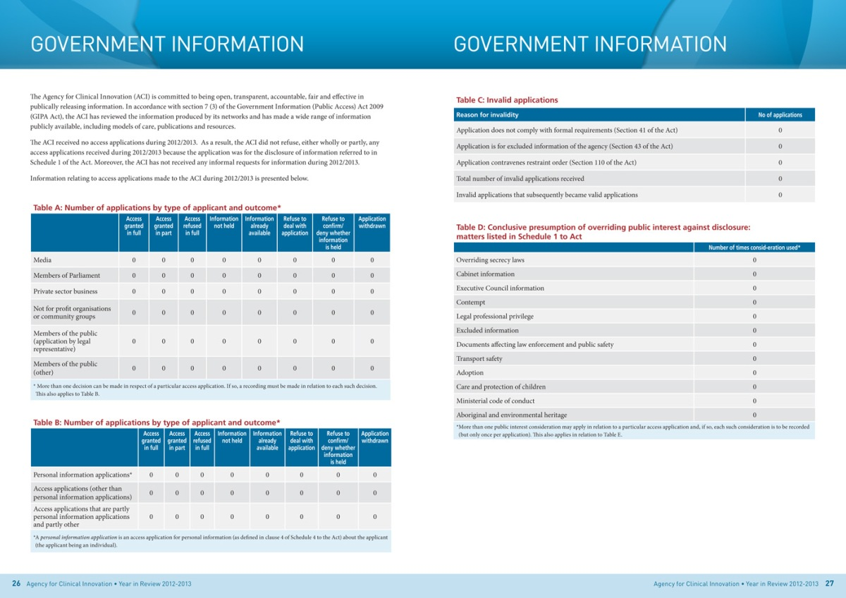 ACI Year in Review 2013 - spread3