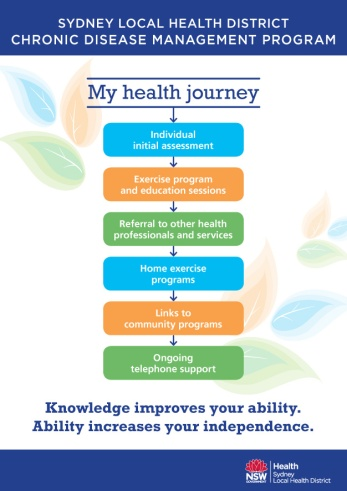 CDMP My health journey Flowchart