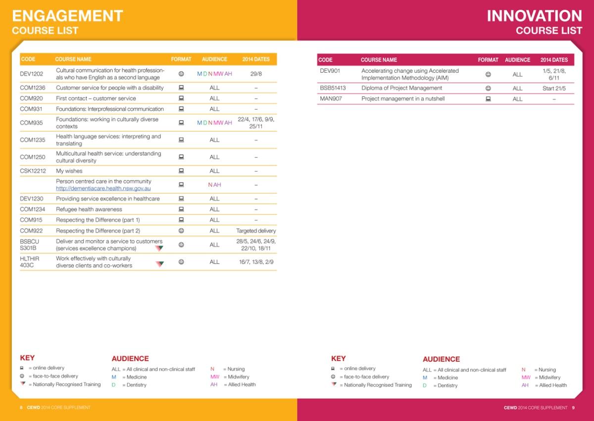 CEWD Core Supplement handbook - spread 1